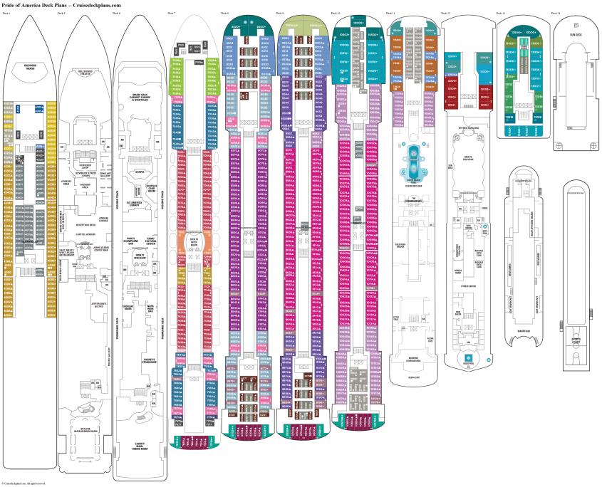 Norwegian Cruise Line's Pride of America